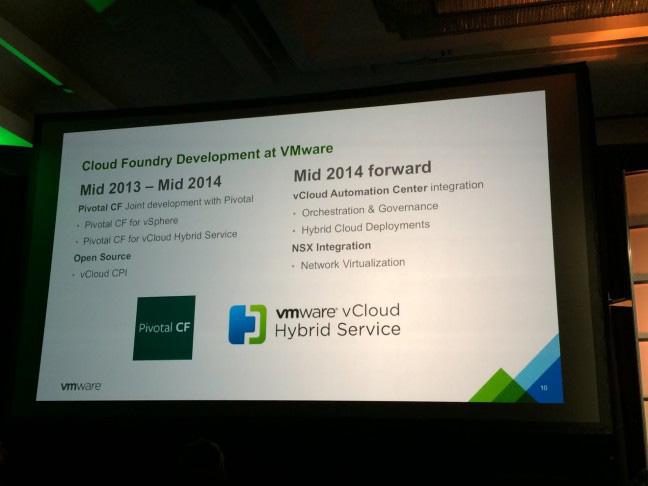 CF-Summit-2014-CF-Development-VMWare