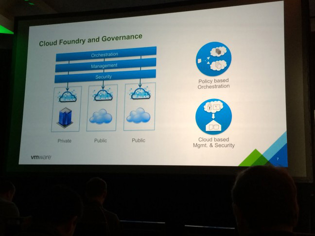 CF-Summit-2014-Day3-Cloud-Foundry-and-Governance