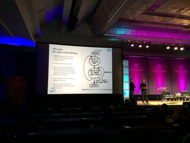 CF-Summit-2014-Day3-Pivotal-XP-style-methodology