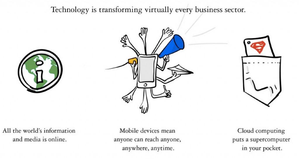 Digital-Transformation-Cloud-Foundry-1024x547