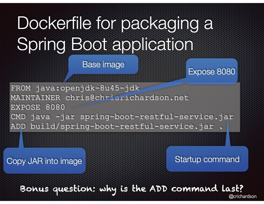 How to Deploy Spring Boot Applications in Docker Containers | Altoros