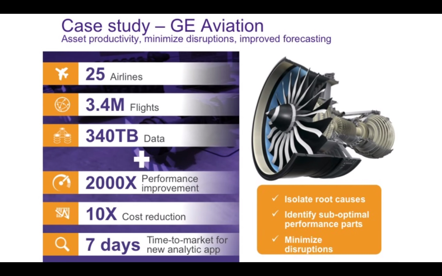 Case study - GE aviation