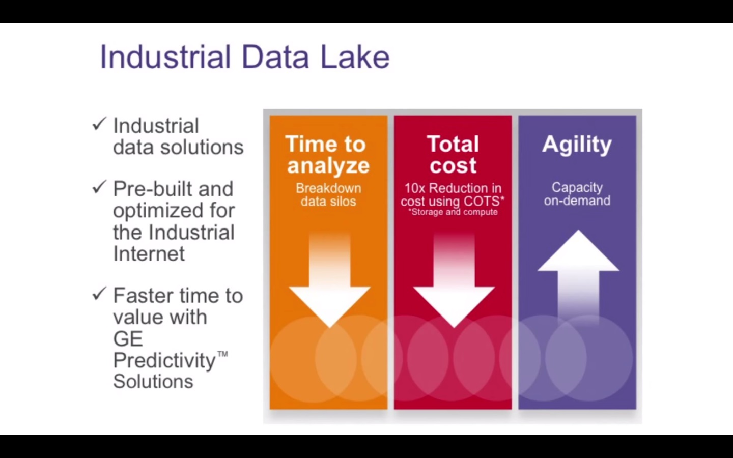 The Industrial Data Lake