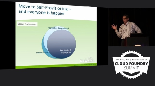 DigitalGlobe Use Case: Move to Self-provisioning