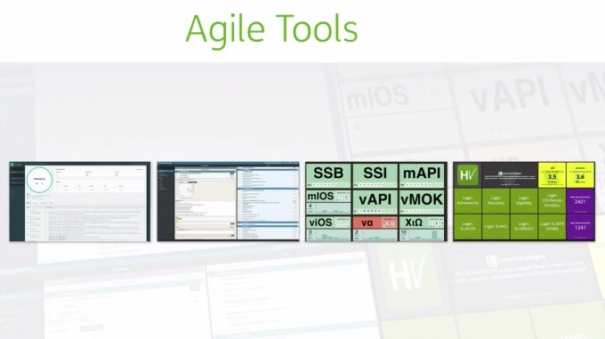 Humana use case for Cloud Foundry: Agile tools
