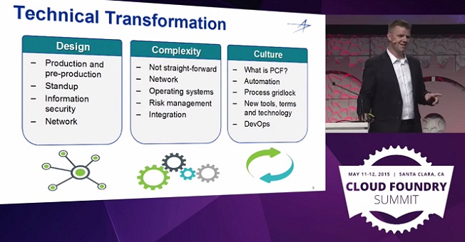 lockheedmartin-use-case-for-cloud-foundry-technical-transformation