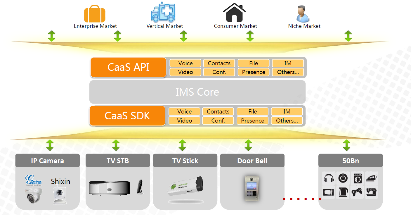 Huawei-Cloud-Foundry-CaaS-API