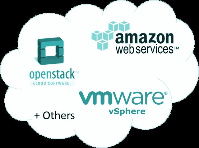 cloud-foundry-aws-openstack-vmware-vsphere