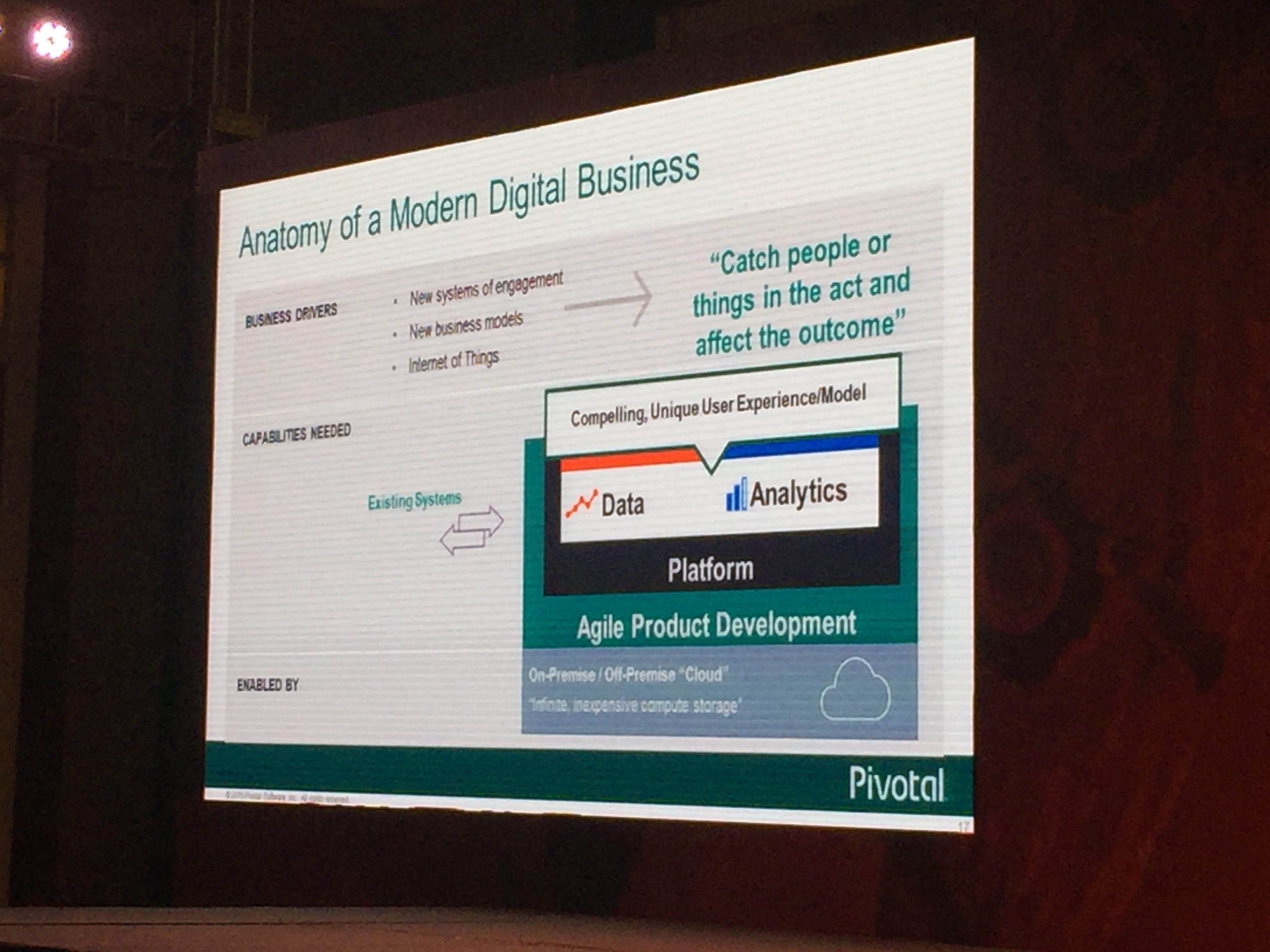 cloud-foundry-summit-asia-2015-anatomy-of-digital-business