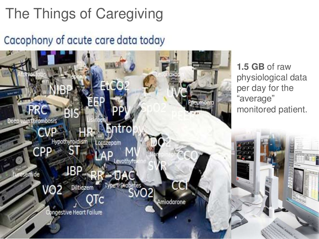 GE Healthcare 2 patient data