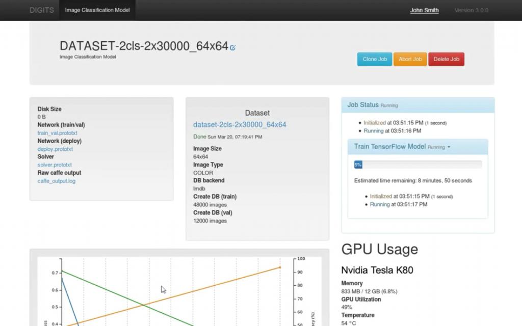 Prototype: TensorFlow-as-a-Service on OpenPOWER Machines | Altoros