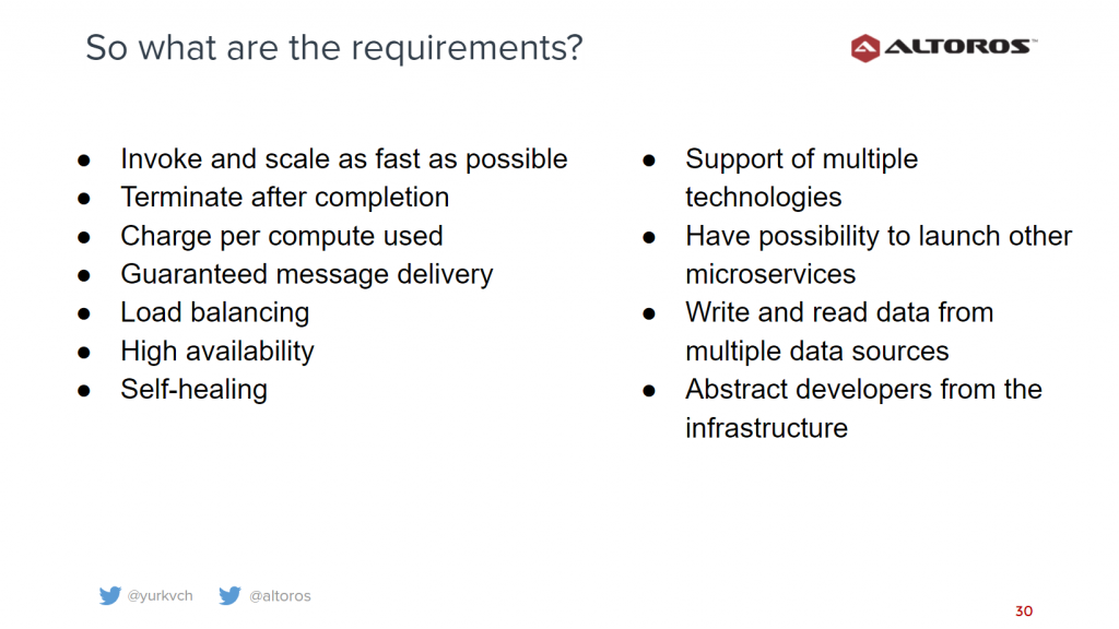 Andrei Microservices Requirements