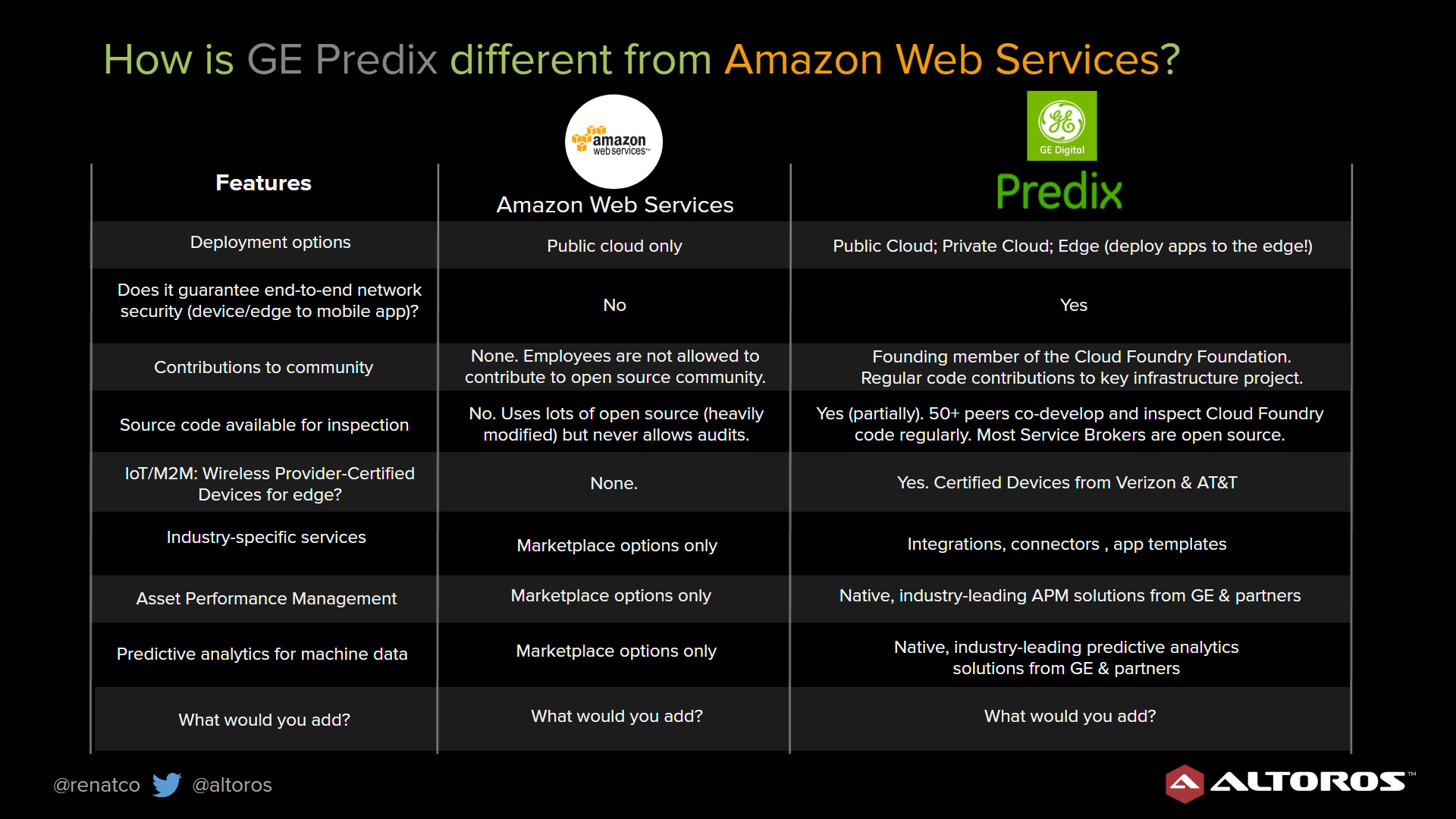 Predix Compared to Other Cloud Platforms—and 14 Tips for PaaS