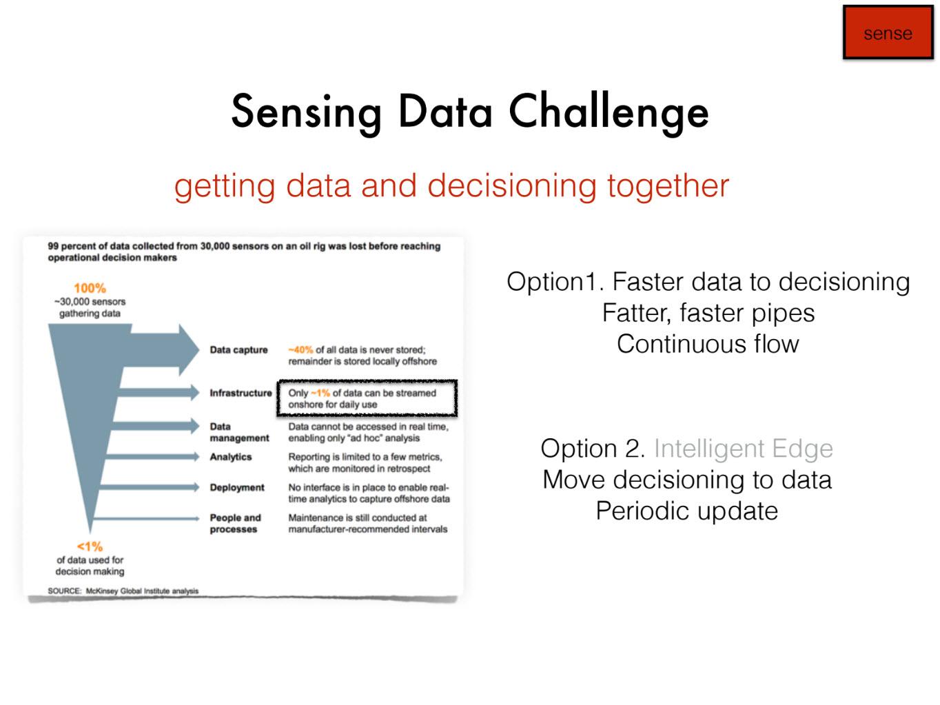 Venu Vasudevan IIoT Predix Predictive Analytics 3 sensing data challenge