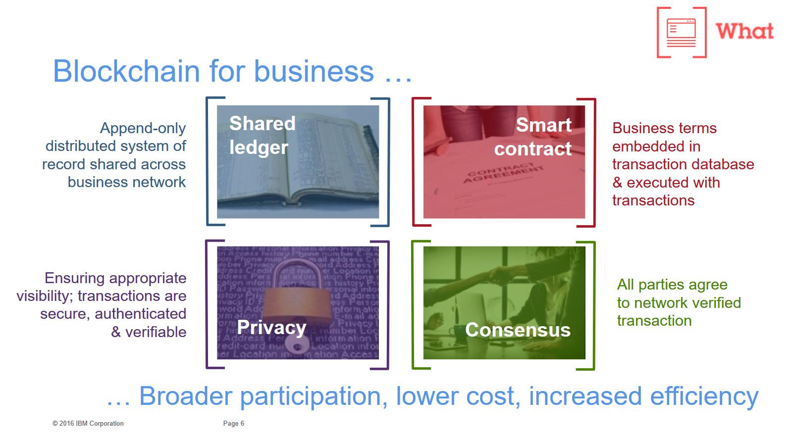 Hyperledger Blockchain London for business