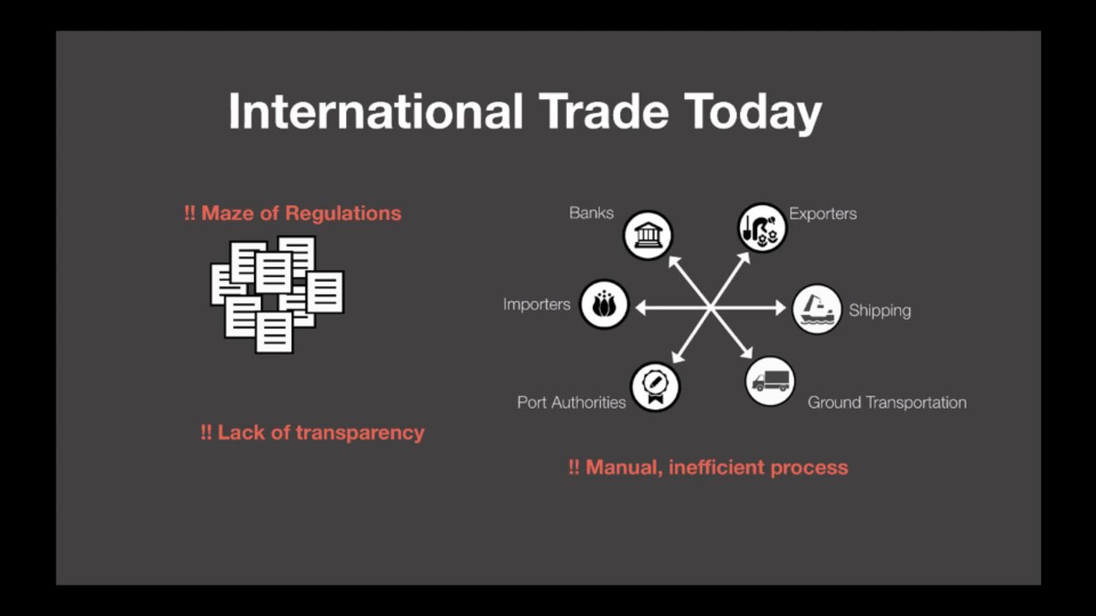 Hyperledger Blockchain London international trade