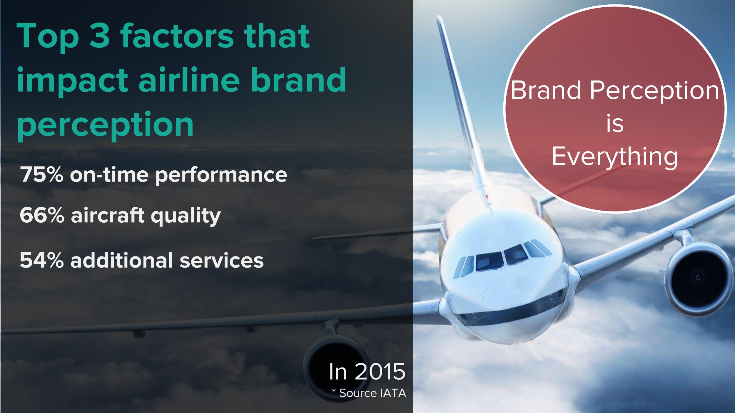 Sensor-Based Baggage Solution for Airlines factors