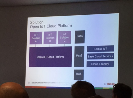 bosch-iot-platform-cloud-foundry-summit-europe-2016-cut