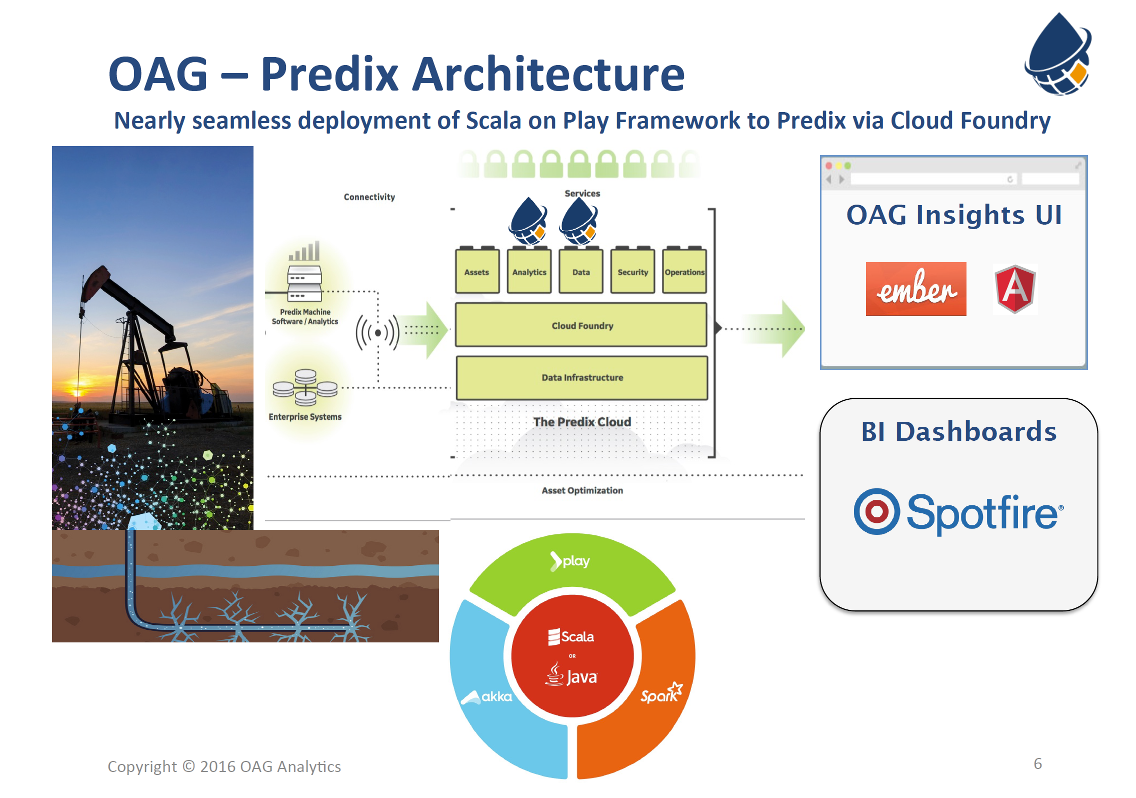 ge-predix-oag-analytics-architecture