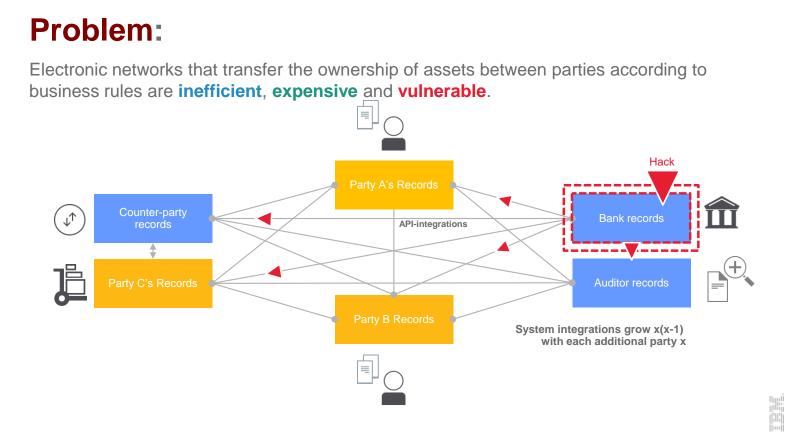 blockchain-for-enterprises-issues-v2
