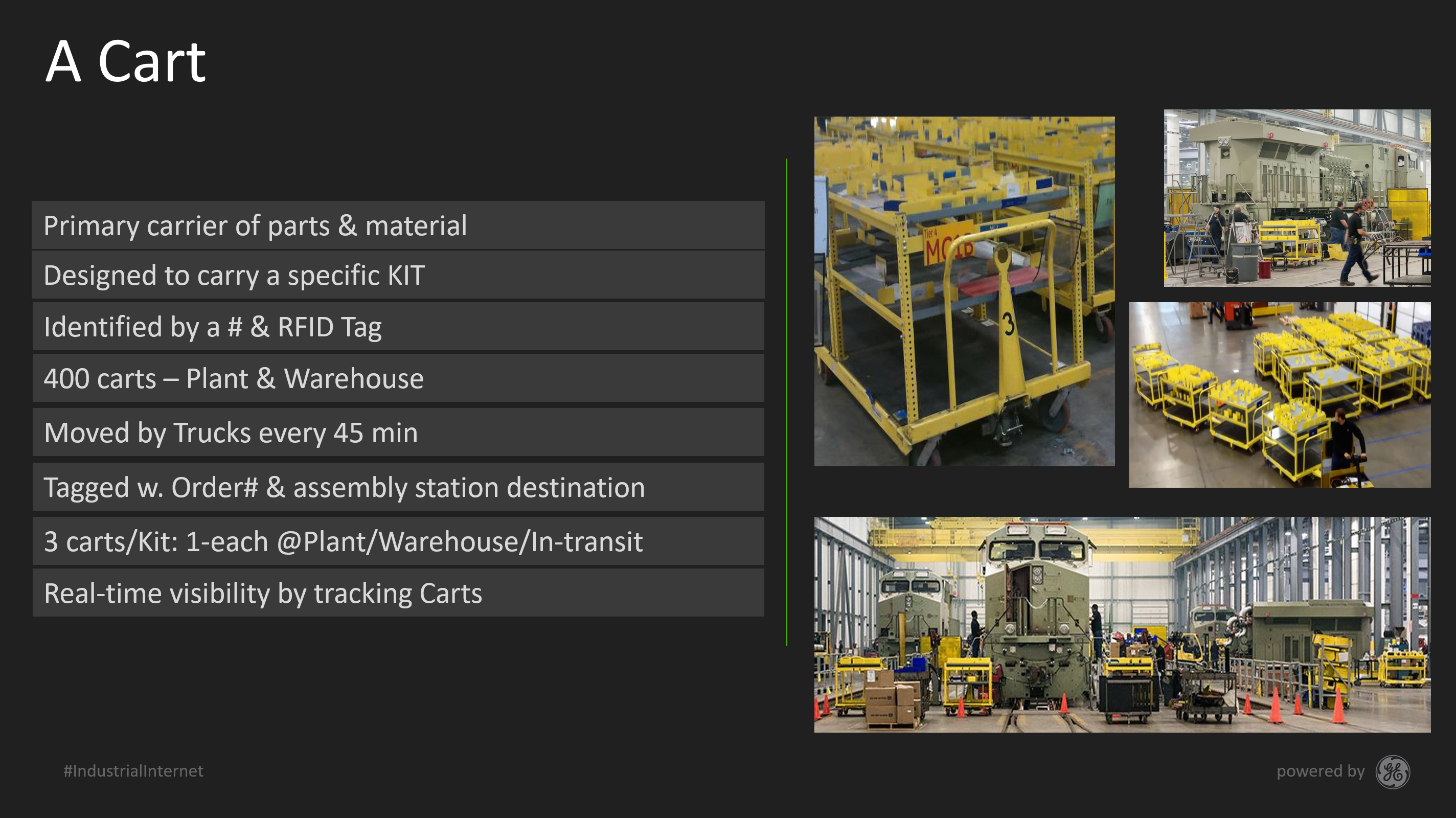 ge-predix-cart-tracking