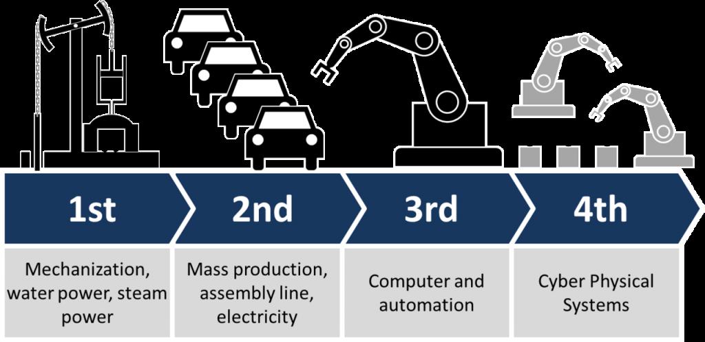 Industry_4.0_IT_trends_2016-2017