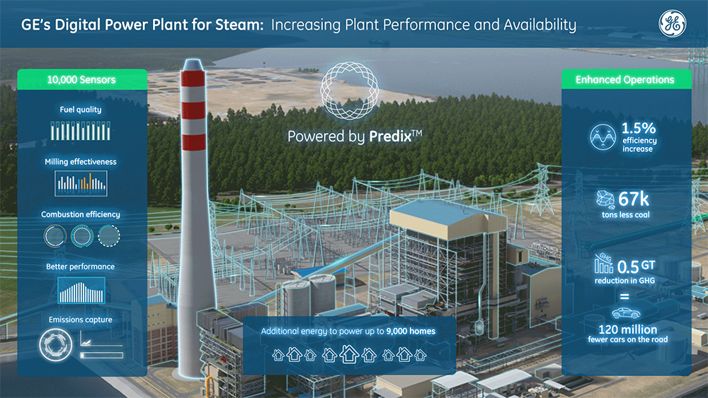 ge-digital-power-plant-for-steam