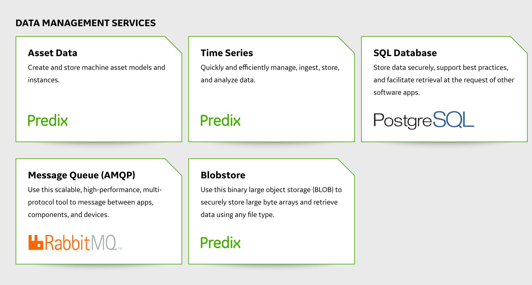 getting-started-with-predix-catalog