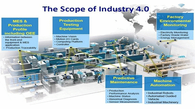 factory system industrial revolution