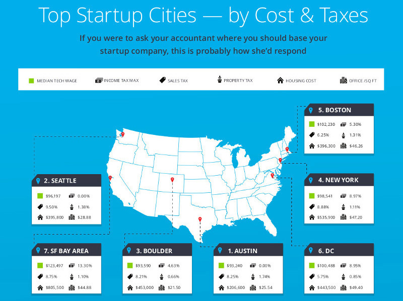 2016 2017 trends Innovation top startup cities v2