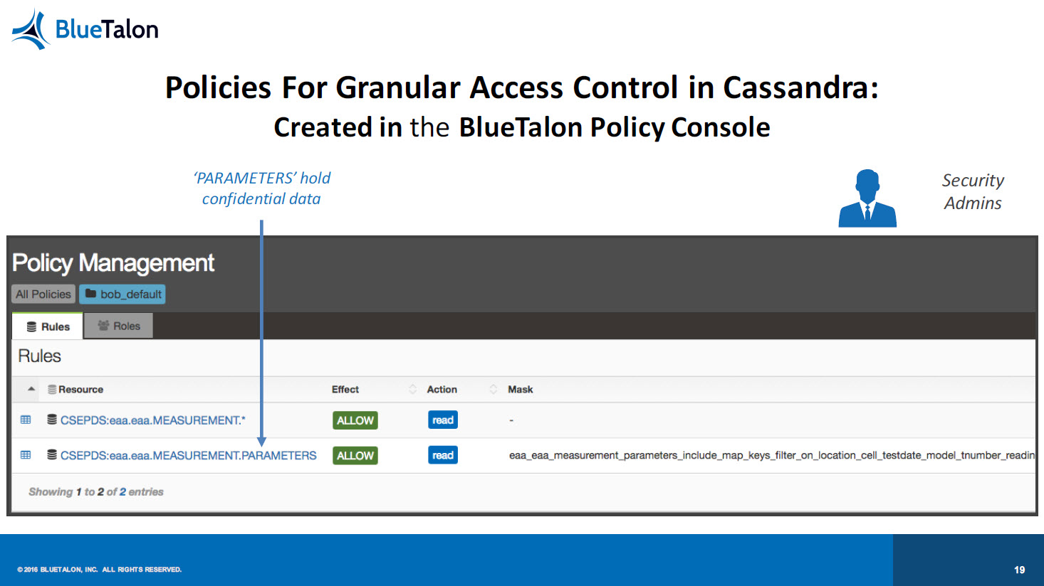 BlueTalon Security Predix IoT Granular Access Control Cassandra