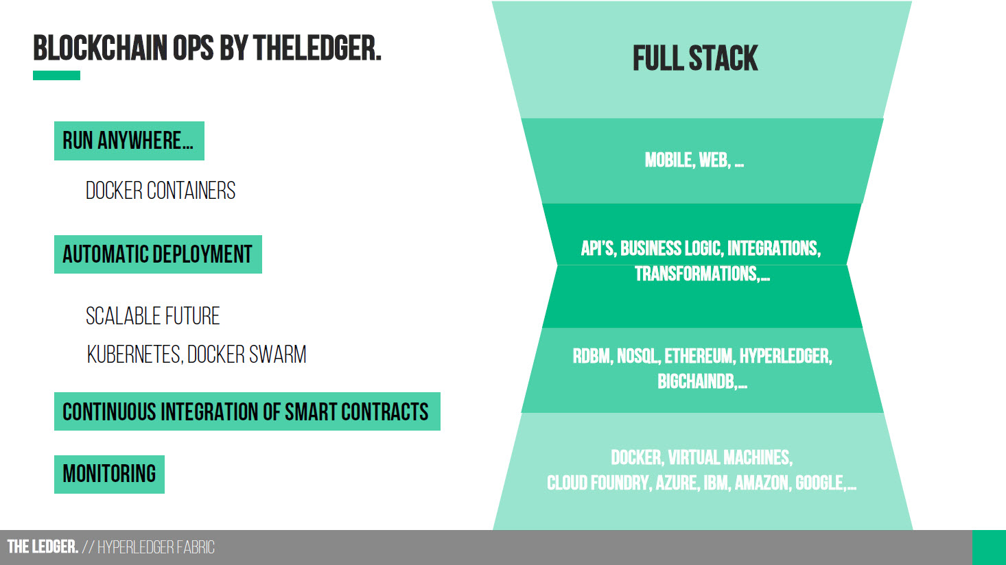 Hyperledger Webinar Thomas Marckx full stack