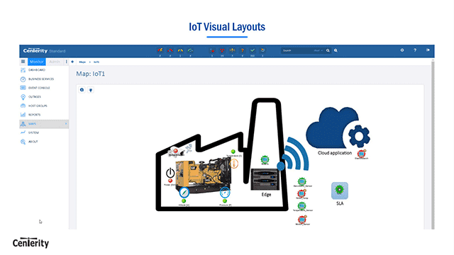 Real Time Monitoring For Industrial Iot Engaging