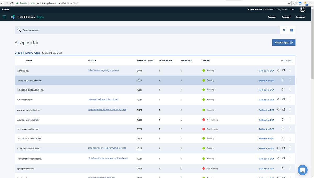 ibm-bluemix-apps-key-components-microservices-v11