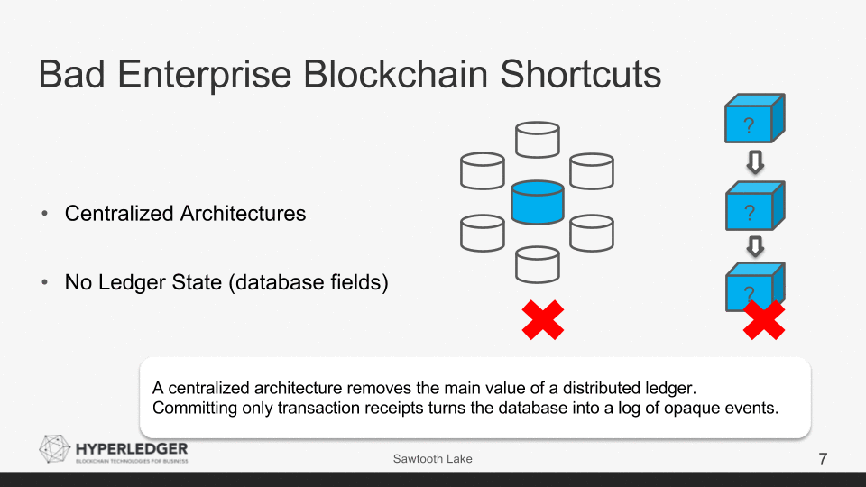 Hyperledger's Sawtooth Lake Aims at a Thousand Transactions