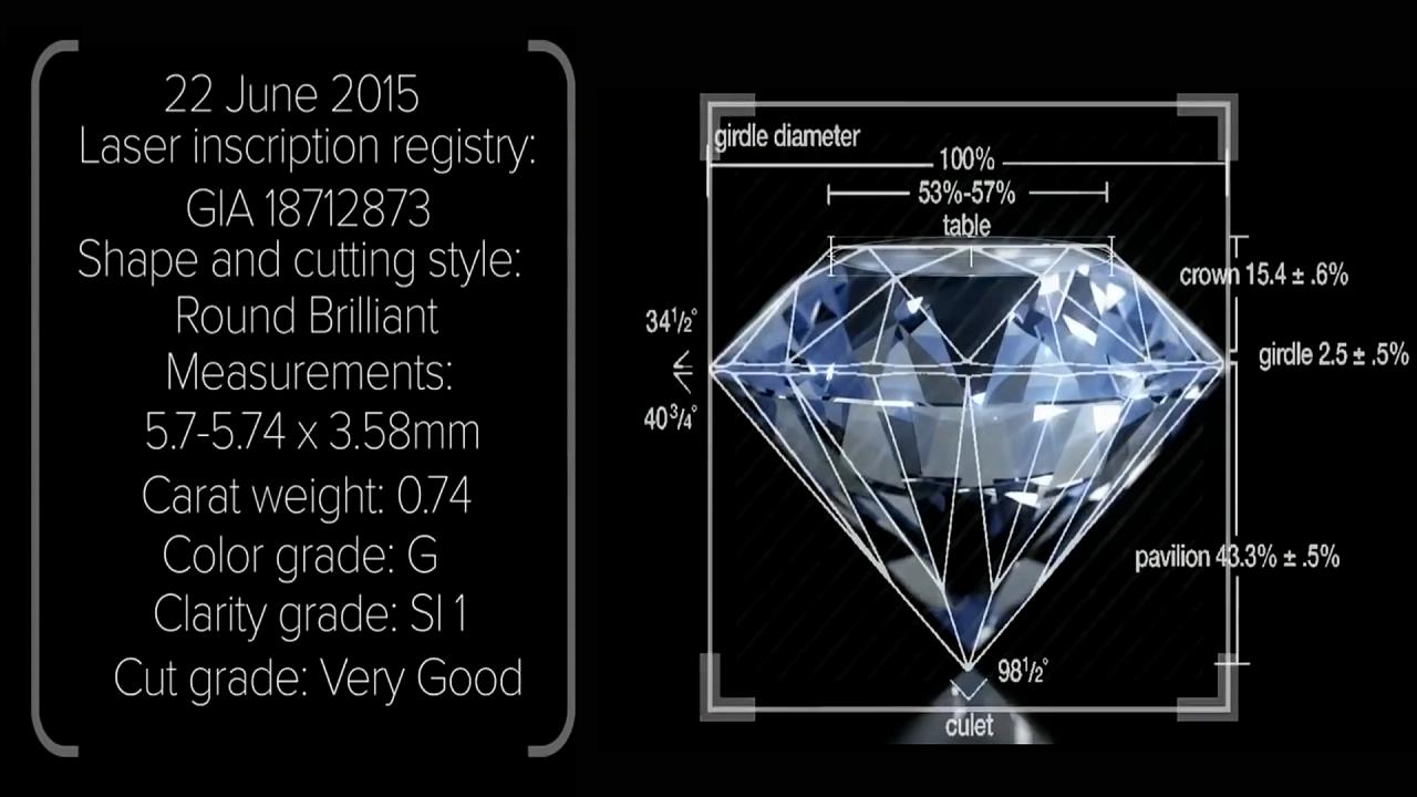 Everledger Blockchain Diamond metadata thumbprint