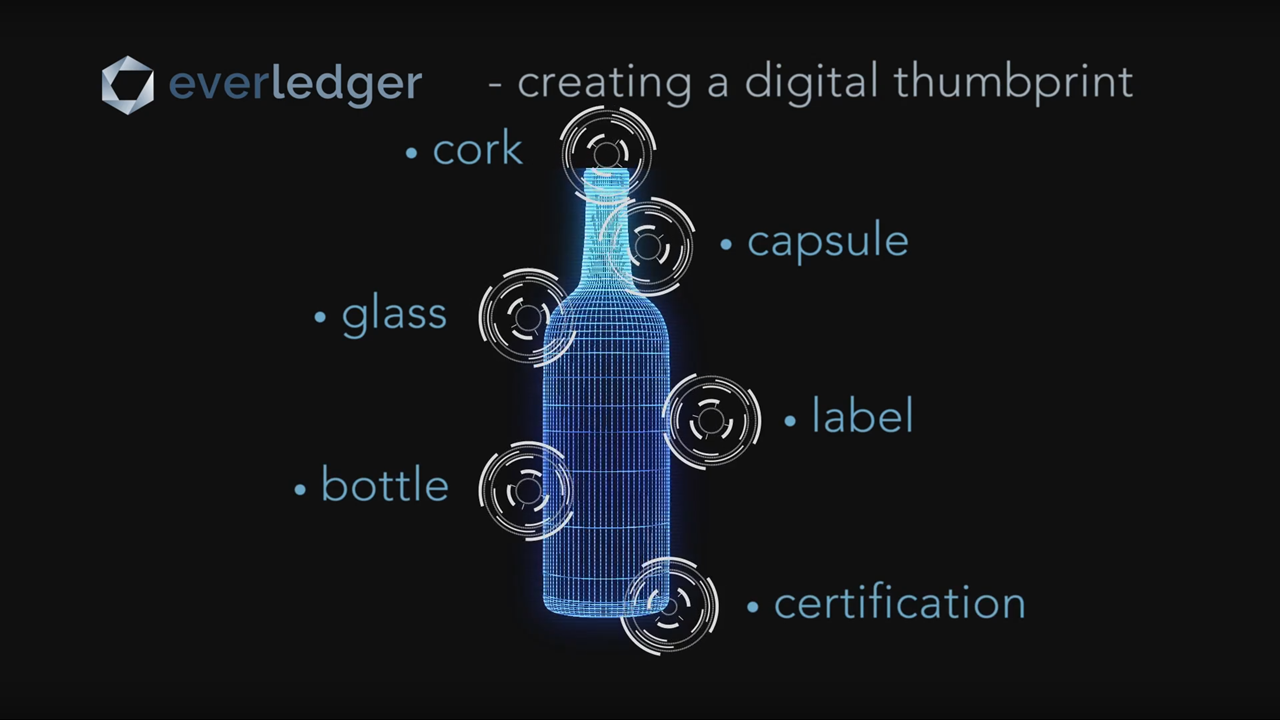 Everledger Blockchain wine metadata thumbprint