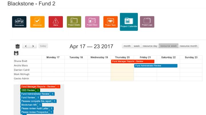 gecko-blockchain-based-solution-dashboard-with-hyperledger-calendar