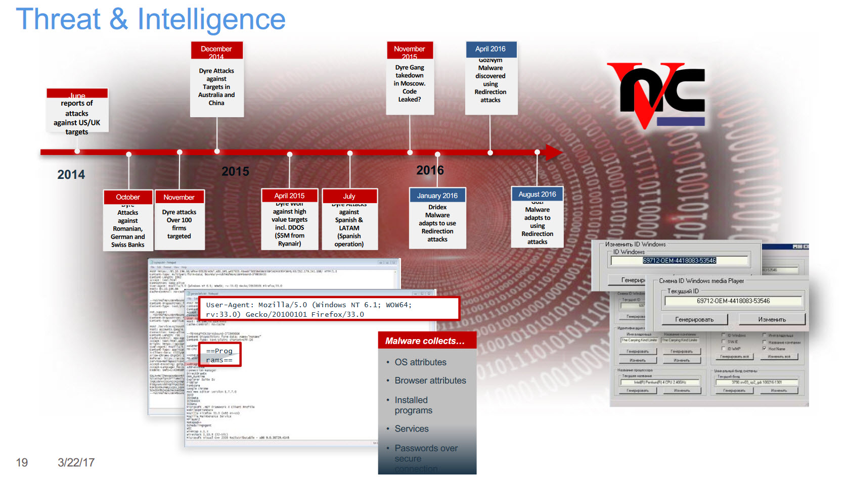 IBM InterConnect 2017 Trusteer Digital Transformation Banking Security threat intelligence