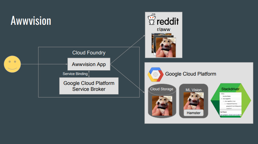 google-machine-learning-apis-cloud-foundry-summit-v11