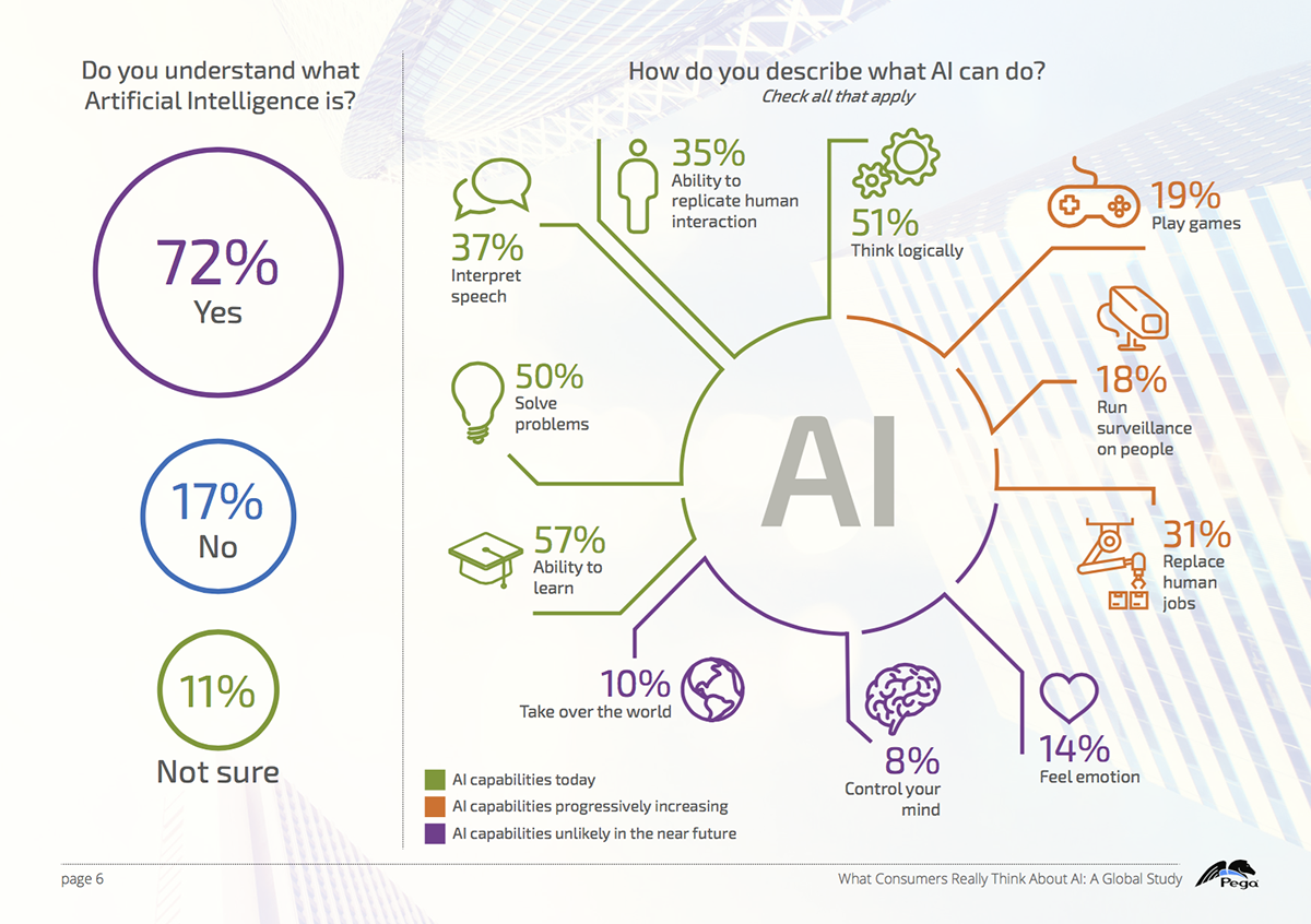 what-companies-think-of-artificial-intelligence-v11