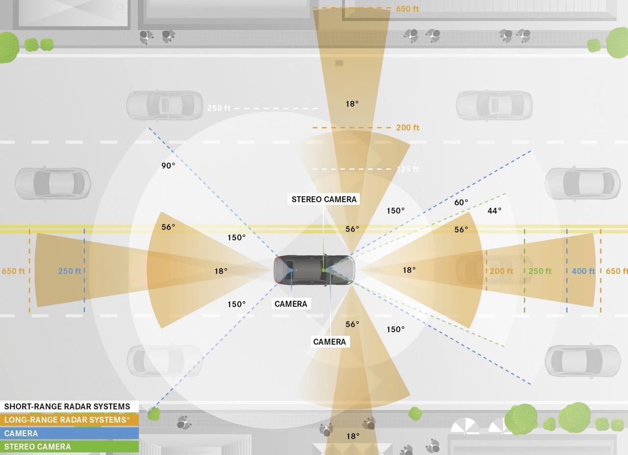 Mercedes-Benz S-Klasse (W 222) 2013, Intelligent Drive - Assiste