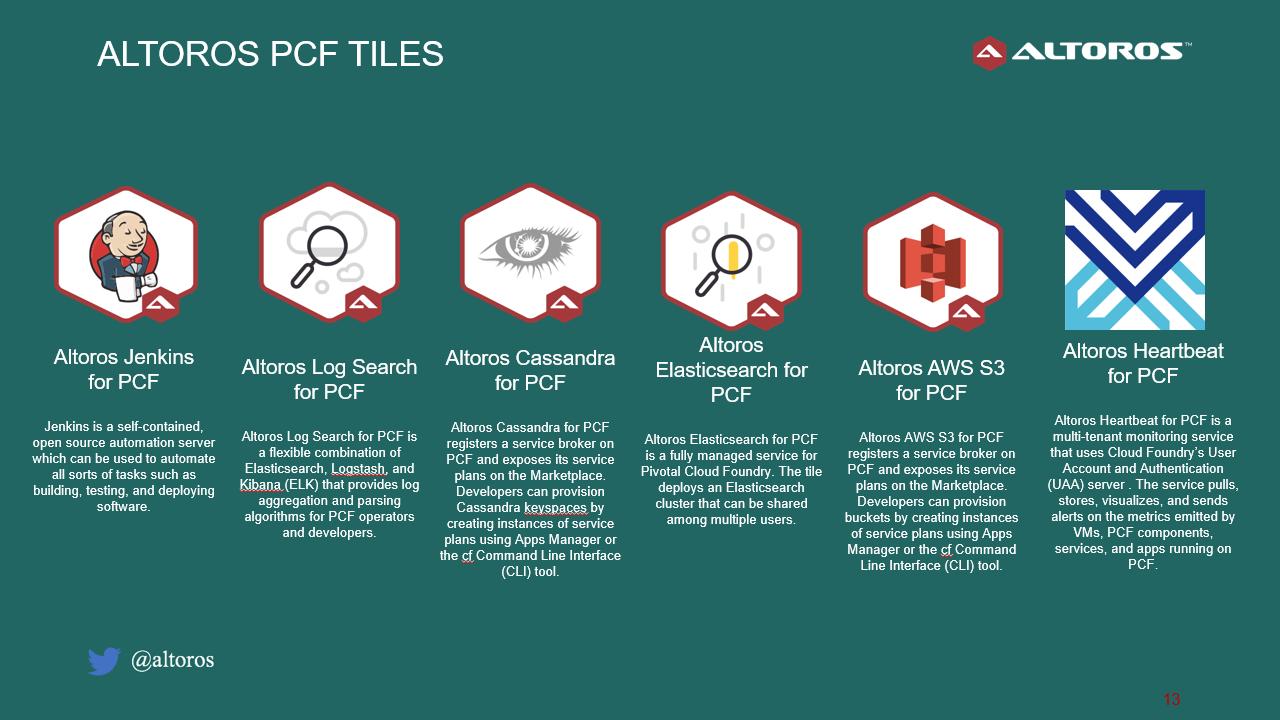 PCF Pivotal Cloud Foundry Altoros Tiles