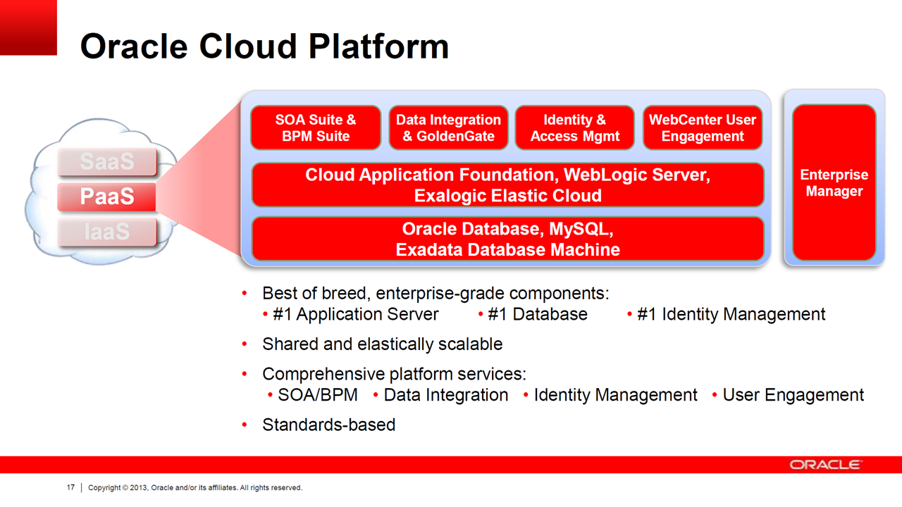 Oracle Cloud Platform Architecture