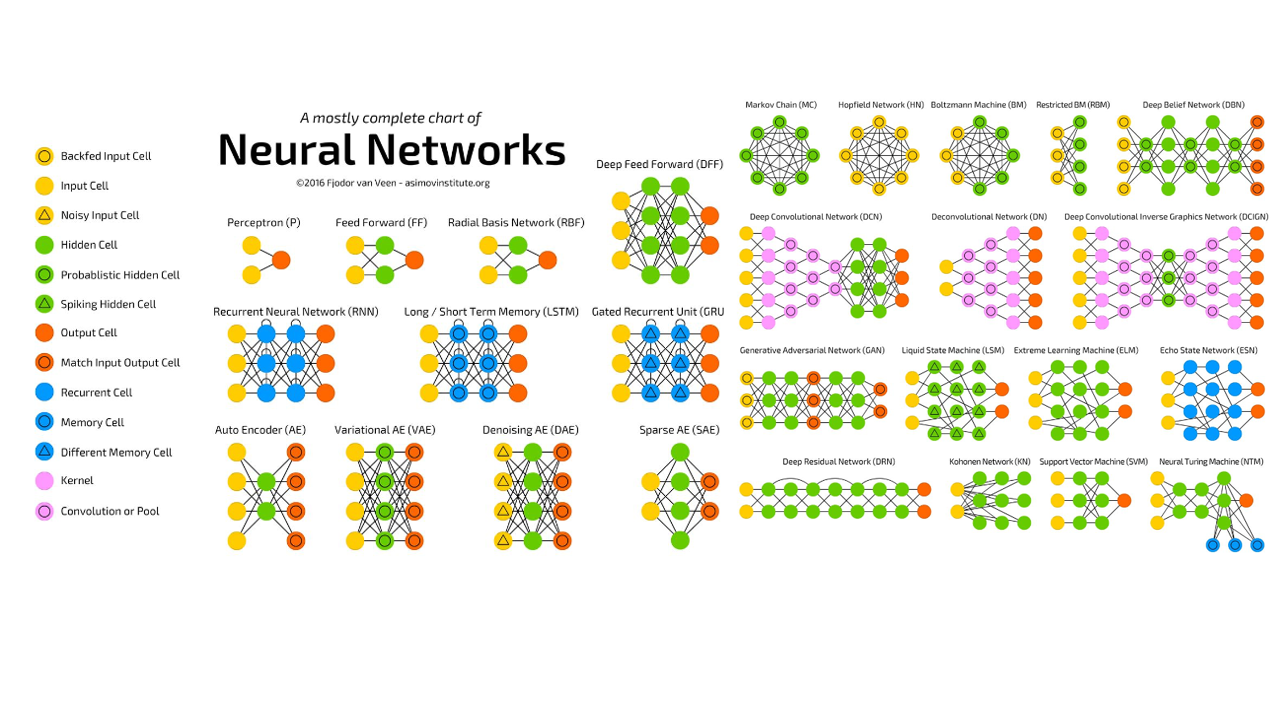 neural network methods for natural language processing pdf