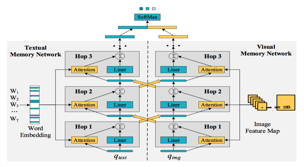 Multimodal Sentiment Analysis with TensorFlow | Altoros