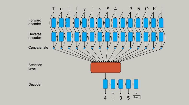 one-shot-attention-mechanism-reccurent-neural-networks-v112