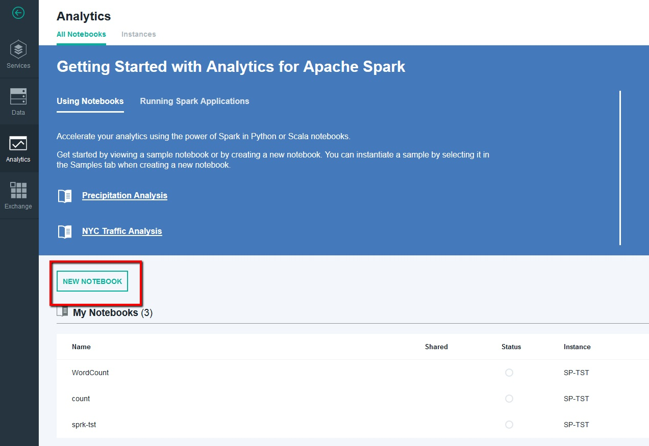 Using IBM Analytics for Apache Spark in Java/Scala Apps on