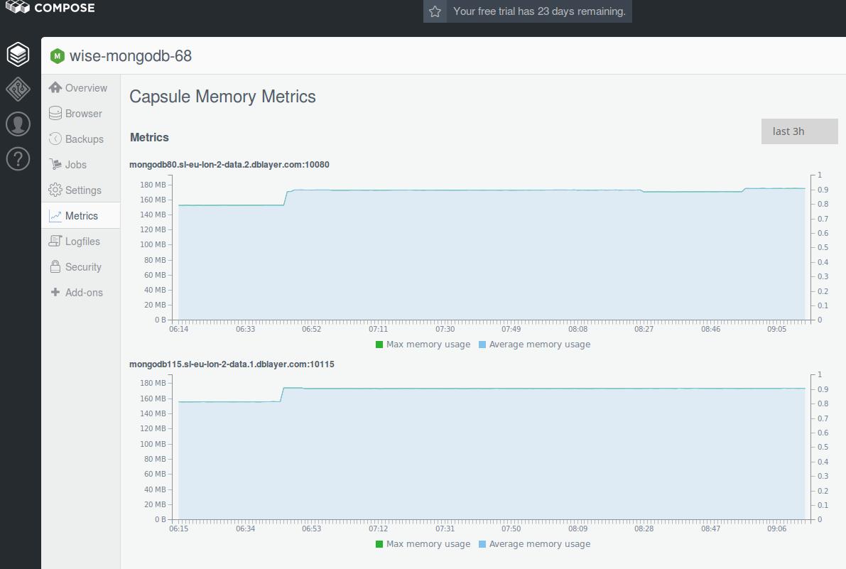 ibm-bluemix-mongodb-metrics-v1