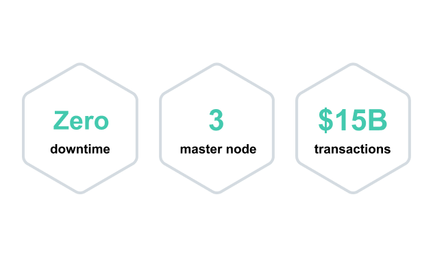 Designing an Architecture of a Blockchain Platform for Asset Finance and Leasing